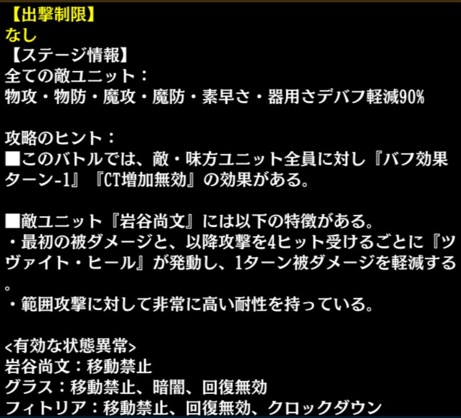 盾の勇者ランクアップ Lv21 情報