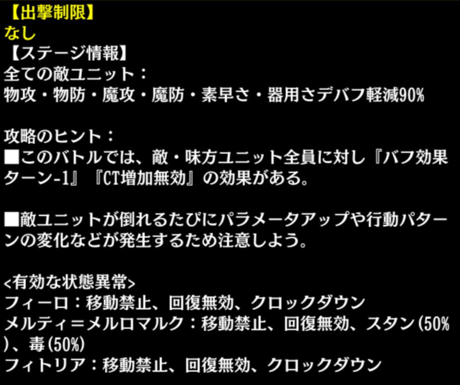 盾の勇者ランクアップ Lv22 情報