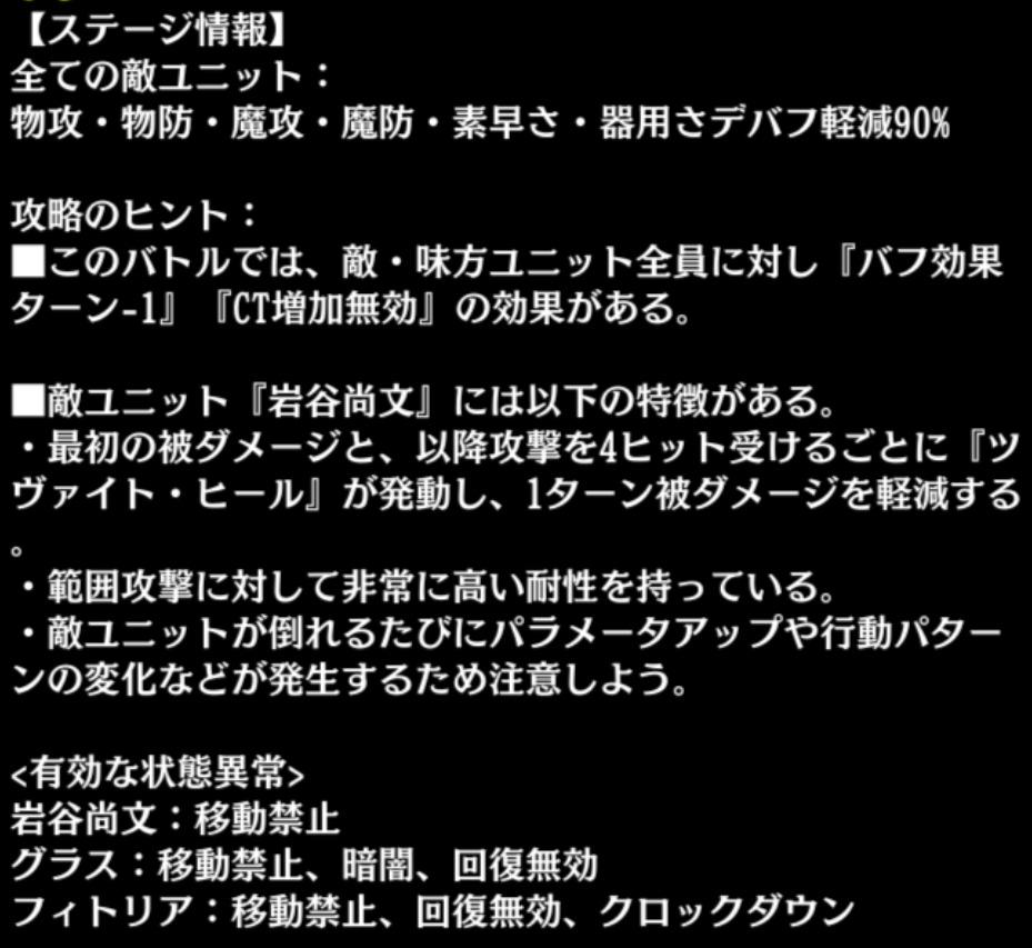 盾の勇者ランクアップ Lv24 情報